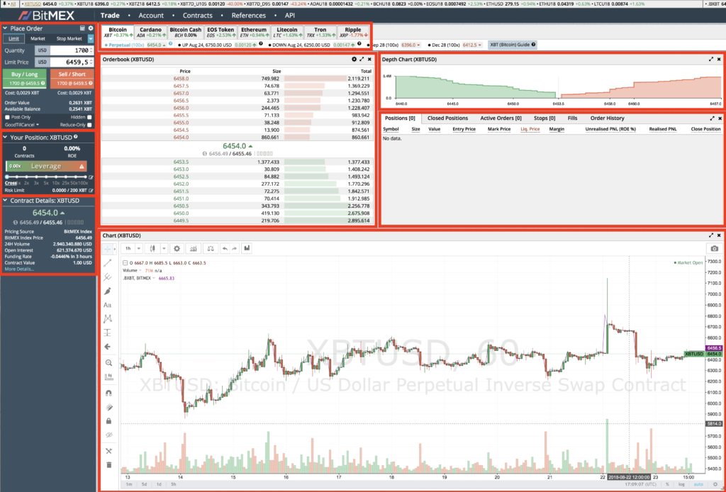 How to register and buy and sell at Bitmex - Bitcoin